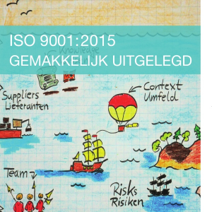 ISO 9001:2015 Praktijkgids